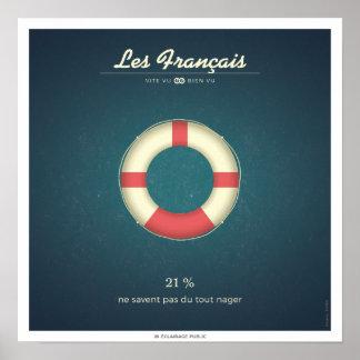 Poster Les Français qui ne savent pas nager