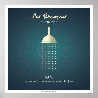 Poster Les Français qui ne se lavent pas tous les jours
