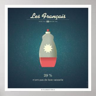 Poster Les Français qui n'ont pas de lave-vaisselle