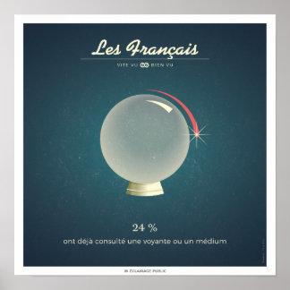 Poster Les Français qui ont consulté une voyante.