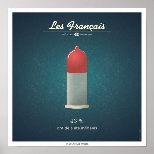 Poster Les Français qui ont déjà été infidèles