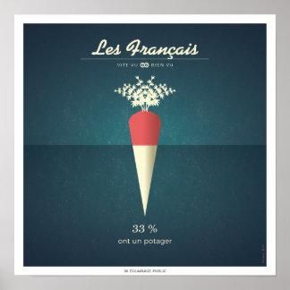 Poster Les Français qui ont un potager