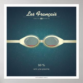 Poster Les Français qui ont une piscine