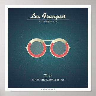 Poster Les Français qui portent des lunettes