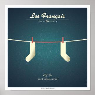 Poster Les Français qui sont célibataires