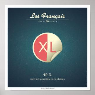 Poster Les Français qui sont en surpoids