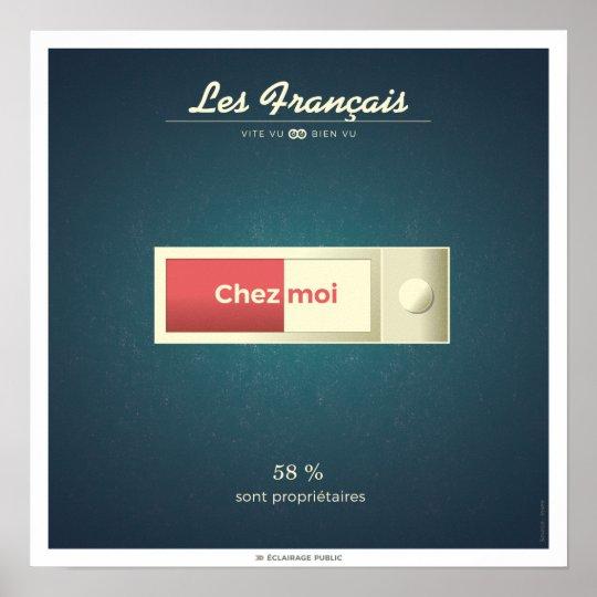Poster Les Français qui sont propriétaires