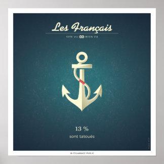 Poster Les Français qui sont tatoués