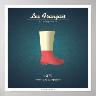 Poster Les Français qui vivent à la campagne
