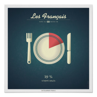 Poster Les Français qui vivent seuls