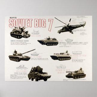 Poster Les grands 7 soviétiques