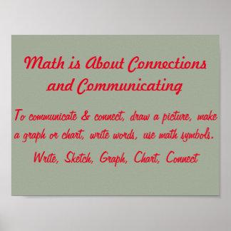 Poster Les mentalités de maths Affiche-Se relient et