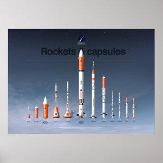 Poster Les Rocket et les capsules de Copenhague
