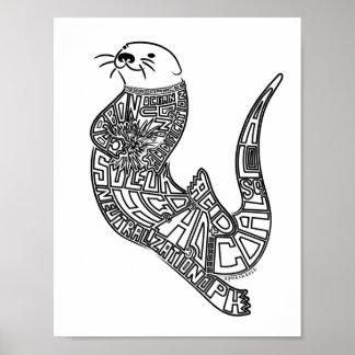 Poster Loutre de mer, art. de l'environnement