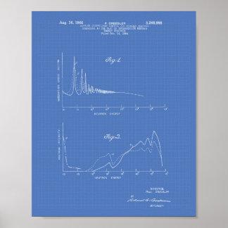 Poster Modèle 1964 nucléaire d'art de spectre d'énergies