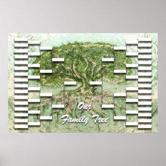 Poster Modèle d'arbre de généalogie