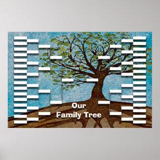 Poster Modèle d'arbre généalogique