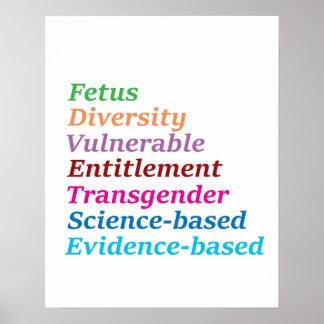 Poster Mots à base scientifique et autres interdits