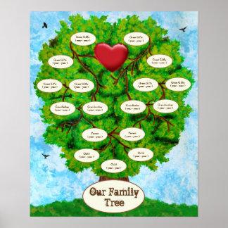 Poster Nos enfants de l'arbre généalogique trois