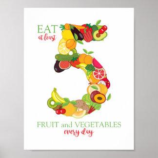 Poster Nourriture saine de nutrition de consommation