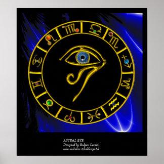 Poster OEIL ASTRAL de HORUS, diagramme BLEU d'astrologie