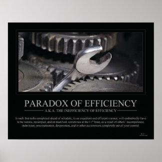 Poster Paradoxe d'affiche d'efficacité