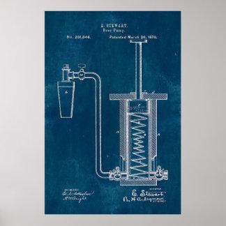 Poster Pompe de bière de modèle