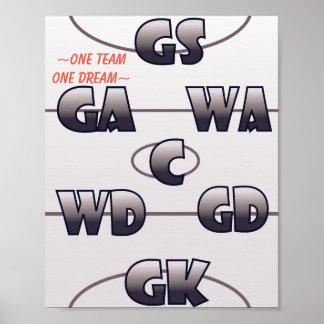 Poster Positions de motivation de net-ball de citation