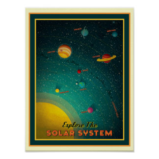 Poster Rétro affiche du système 12 x 16 solaire