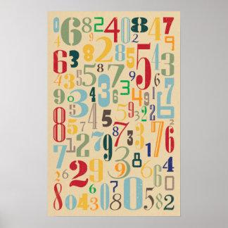 Poster Rétros nombres - affiches de maths