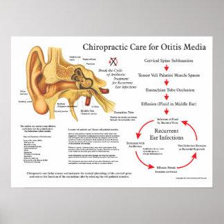 Poster Soin de chiropractie pour des infections d'oreille