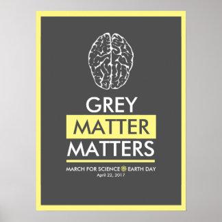 Poster Sujets de matière grise