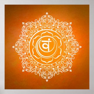 Poster Svadhistana :