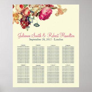 Poster Tableaux floraux vintages du mariage 8 posant le