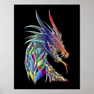Poster Tête de dragon