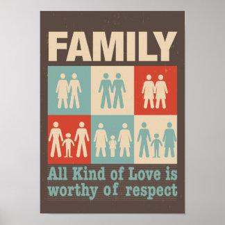 Poster Toutes sortes d'affiche de l'amour LGBT