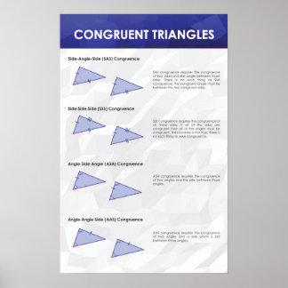 Poster Triangles conformes - affiche de maths
