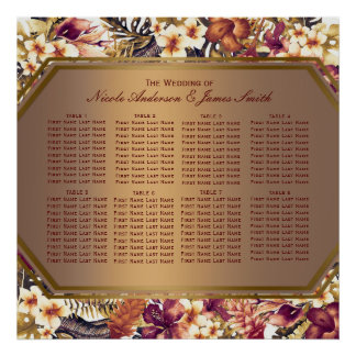 Poster Tropiques d'or hawaïens épousant le diagramme