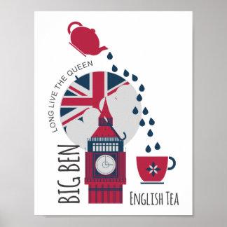 Poster Une tache de thé anglais