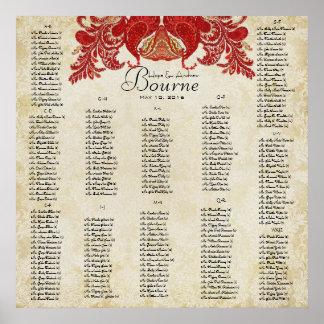 Poster Utilisation 35 x taille 35 (200 invités) de paon