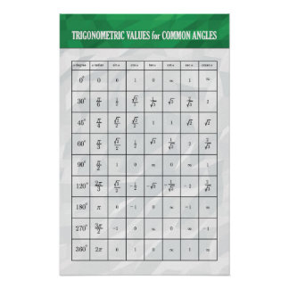 Poster Valeurs trigonométriques - affiche de maths