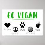 Poster Végétalien du Veganism | de santé et de forme