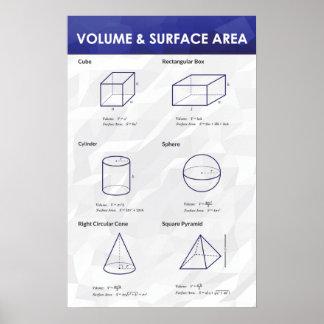 Poster Volume et superficie - affiche de maths