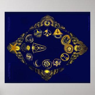 Poster Zodiaque perdu de Rudolf Steiner