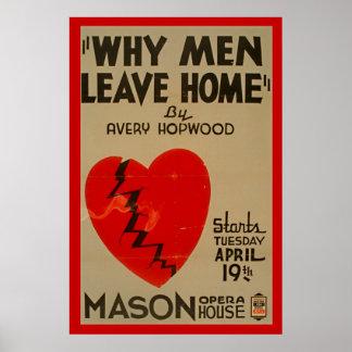 Pourquoi les hommes laissent le poster vintage à posters