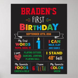 Première affiche d'étape importante d'anniversaire poster