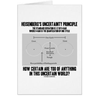 Principe d'incertitude de Heisenberg (Quantum) Cartes