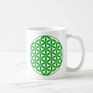 Prosperity11 Mug