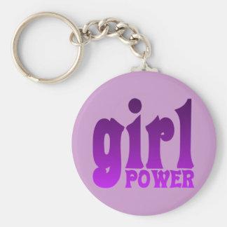 Puissance de fille porte-clé rond