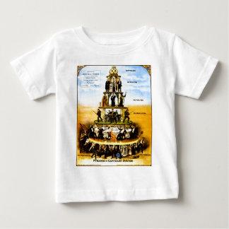Pyramide du système capitaliste (Anti-Capitalisme) T-shirt Pour Bébé